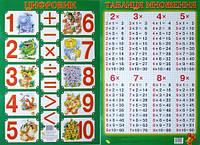 Плакат учебный в асорт (Азбука, Таблица умножения) Кредо