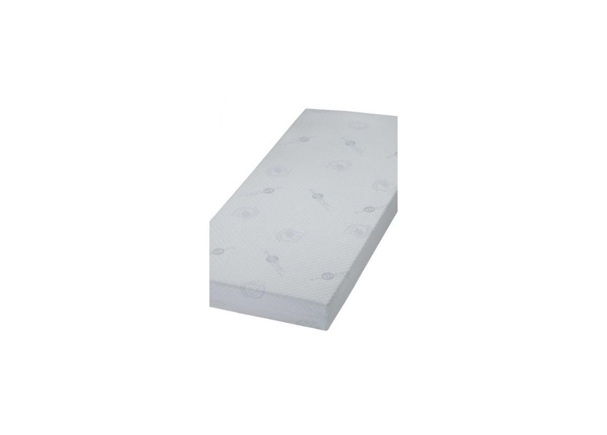 Матрас в ящик для одноярусной кровати 80x200 , Meblik (Польша)
