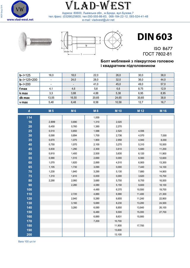 Вес болта мебельного DIN 603 (ГОСТ 7802-81)