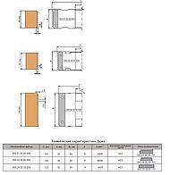 Фреза для сращивания древесины по ширине   100х32х50х4