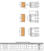 Комплект фрез для сращивания древесины по ширине наращиваемый по высоте 125х32х16х6