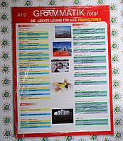Стенд грамматика для кабинета немецкого языка