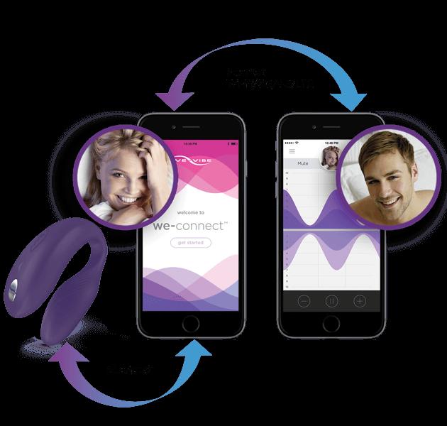 Приложение We-Connect