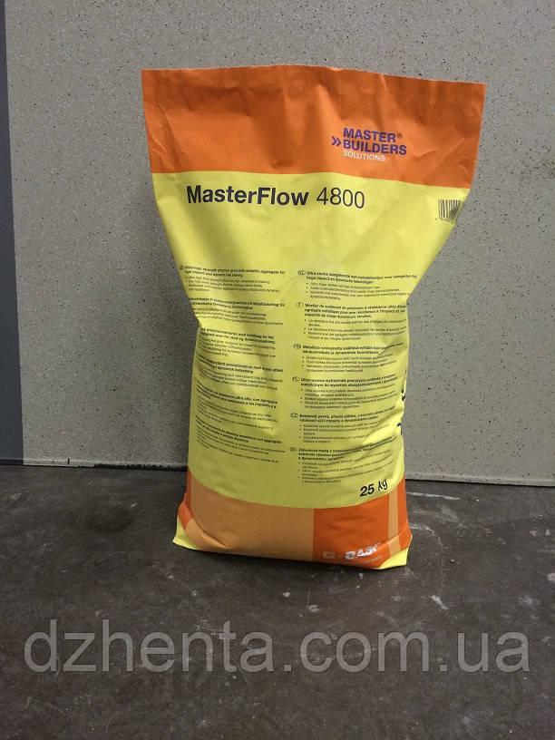 Смесь для цементации оборудования MasterFlow 4800
