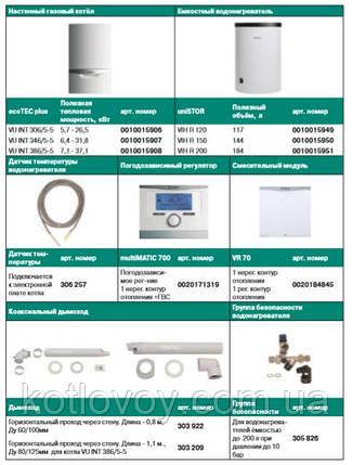Пакетное предложение №7 ecoTEC plus VU INT + бойлер uniSTOR VIH R (120, 150, 200) + multiMATIC VRC 700 + VR70, фото 2