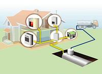 Системы Автономного Газоснабжения