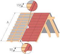 Расчет металлочерепицы при установке на крышу