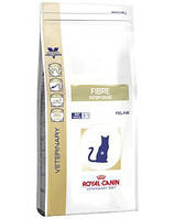 ROYAL CANIN Cat fibre response 2 kg