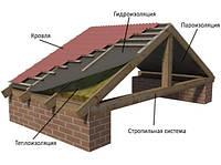 Укладка утеплителя крыши