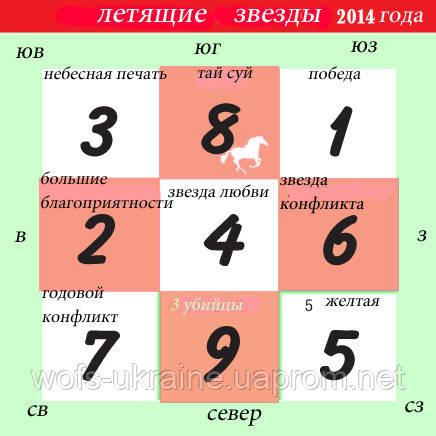 ГОД   ЛОШАДИ  2014