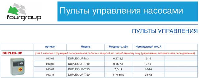Купить пульты управления для двух насосов Fourgroup DUPLEX-UP