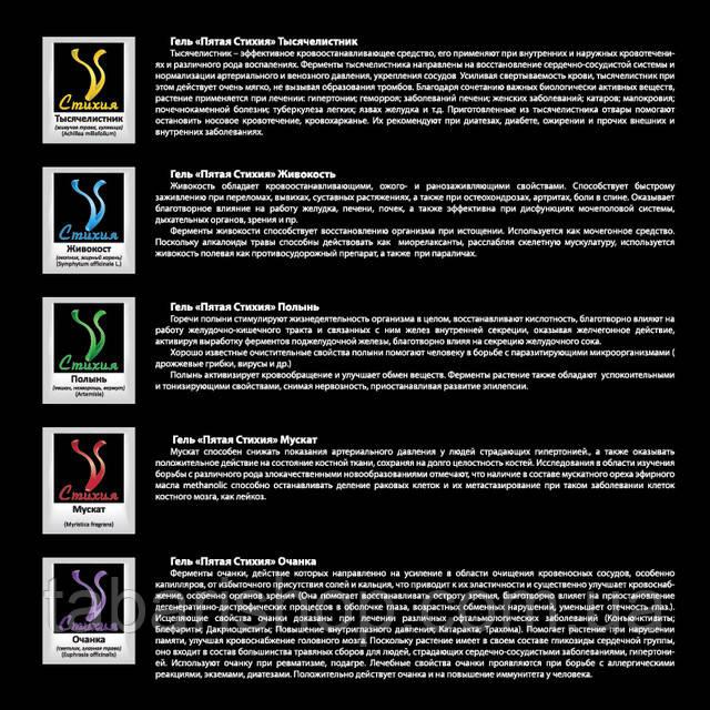 Фитокомплекс Astarta -  иннновационный подход для оздоровления организма