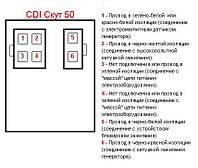 Блок CDI (комутатор 4+2)  скут 4т