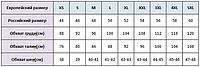 Таблица соответствия размеров (международные размеры и украинские размеры)