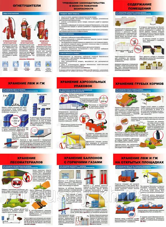 """""""Пожарная безопасность объектов хранения"""" (9 плакатов, ф. А3)"""