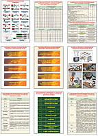 """""""Пожарная безопасность электрических сетей"""" (9 плакатов, ф. А3)"""