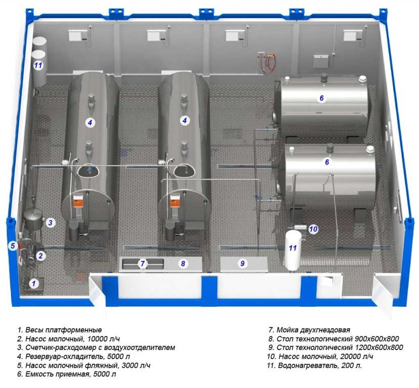 Мини завод по переработке молока Уплотнения теплообменника Funke FP 60 Новый Уренгой