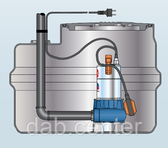 SAR 100- МСм 15/45 канализационная  система загородного дома