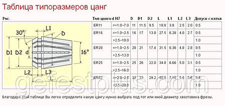 ER 20 (точность 0,008)Ø 4 Зажимные цанги , фото 2