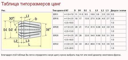 Цанга ER11 Ø2,5 (точность 0,008), фото 2
