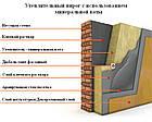 Сетка фасадная  MASTERNET 5*5мм, 160г/м, фото 2