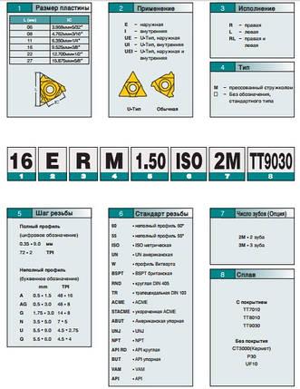 11 ER A 60 LDA Твердосплавная пластина для токарного резца , фото 2