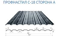 Профнастил стеновой С-18 сторона А.Б PEMA(матполиестер)0,5мм