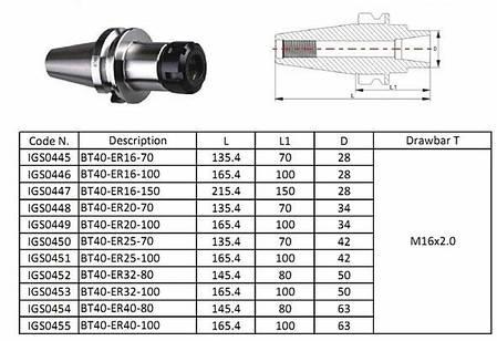 BT40-ER25-100(MAS403)  Патрон цанговый, фото 2