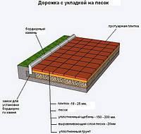 Тротуарка композитная плитка