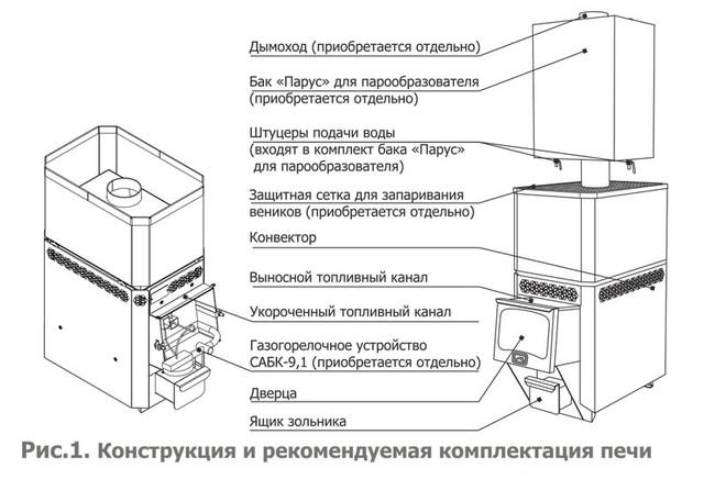 Печь-каменка для бани Русь