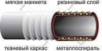 Рукав напорно-всасывающий кислото-щелочной (КЩ) ГОСТ 5398-76