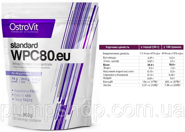 Сывороточный протеин OstroVit Standard WPC80 900 г, фото 2