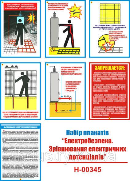 Электробезопасность выравнивание инструкция электробезопасность в офисе