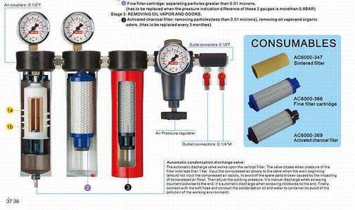 Фильтр сменный Italco AC6000-366, фото 2