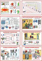 """""""Организация рабочего места газосварщика"""" (8 плакатов, ф. А3)"""