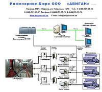 Внедрена автоматизированная система учета продукции на предприятии Житомирский Маслозавод Рудь