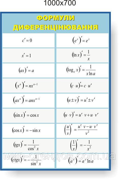 Формули диференцювання. Стенди для кабінета математики