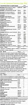 Вітаміни для чоловіків Optimum Nutrition Opti-Men 150 таб. ( США ), фото 2