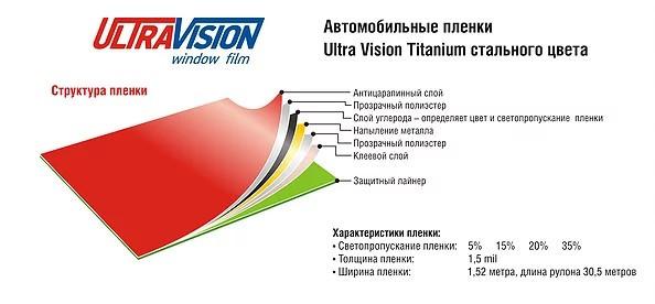 Плёнка Ultra Vizion Titanium Extra 05