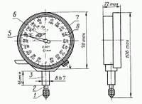 Индикатор многооборотный МИГ 1. ГОСТ 9696-82