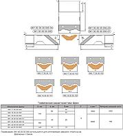 Фрезы для обработки боковой поверхности реечного плинтуса на фрезерных станках  140х32х22х3