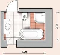 Как выбрать оптимальное расположение ванны в комнате