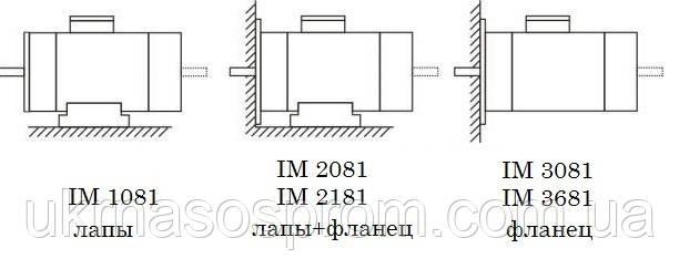 Электродвигатель АИР 112 М2 7,5 кВт 3000 об/мин