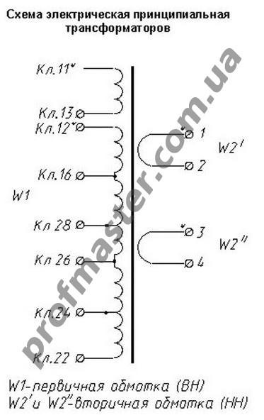 ТВК-75 схема