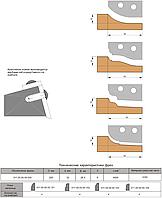Фреза для обробки фільонки дверей