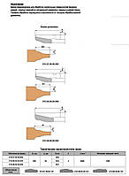 Фреза для обработки филенки 200х32х30