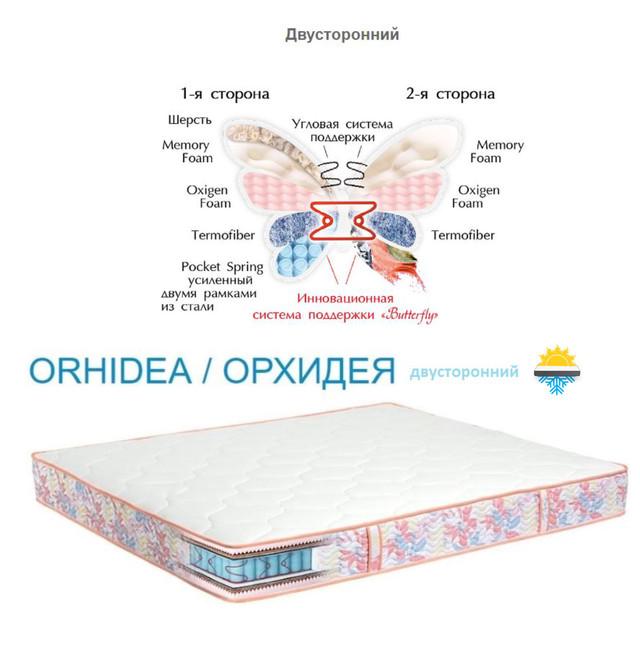 Матрас Орхидея (ORHIDEA) двусторонний пружинный блок Pocket Spring 24 см