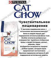 Cat Chow Sensetive на развес