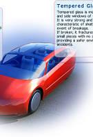 Четкий и неискаженный вид - основные требования автомобильного стекла