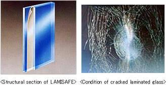 Многослойное стекло (lamisafe)